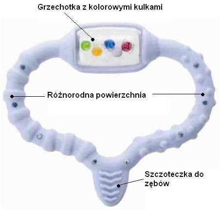 curababy niebieski gryzak curaprox dla dzieci
